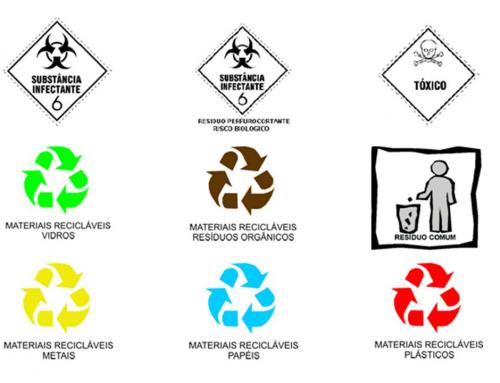 Seminário Nacional sobre Gerenciamento de Resíduos de Serviços de Saúde